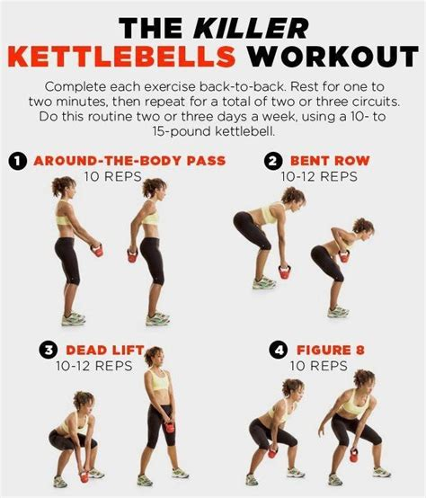 kettlebell workout workouts exercises fat muscles pdf exercise tone burn kettlebells core kettle bell routine killer arms weight shoulder blaster