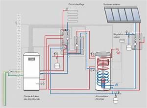 installation chauffage solaire nouveau chauffage With installation chauffage solaire piscine 12 prix chauffe eau installation electrique instantane