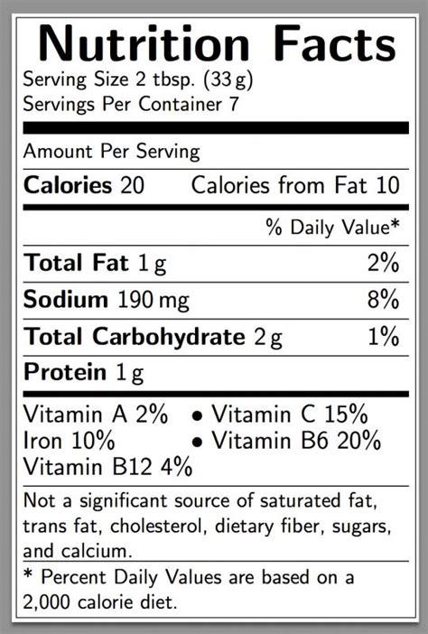 nutrition label template excel shatterlioninfo