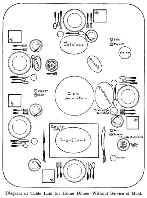 Learn why the common core is important for your child. How to set a formal dinner table: Rules from 1915 | Formal dinner table, Formal dining set ...