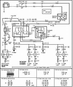 Mazda Gtx Wiring Diagram Wiring Diagrams Auto Diagram A Diagram A Moskitofree It