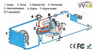 Auto Heater Installation Diagram