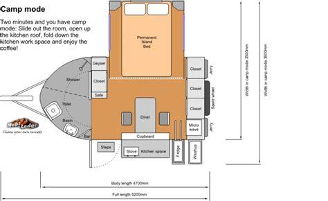 home design bedding mobi lodge design