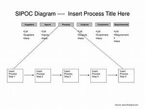 Ppt - Sipoc Diagram