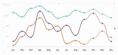 Charts Chart Tips Sketch Put Ux Power