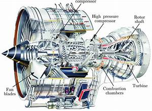 2  Jet Engine Turbofan  Rolls Royce Trent 900