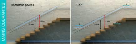 Hauteur Marche Escalier Norme Erp by Quelle Est La Norme Main Courante Hauteur Et