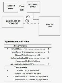 electrical wiring diagrams for air conditioning systems part two electrical knowhow heat