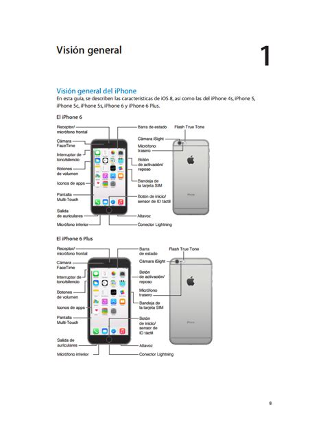 iphone manual manual pdf iphone 6s the knownledge