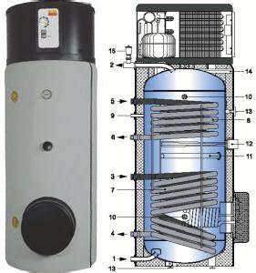 Chauffe Eau Thermodynamique Prix : prix chauffe eau thermodynamique chauffe eau ~ Melissatoandfro.com Idées de Décoration