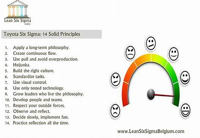 Sigma Principles Toyota Six Lean Production System
