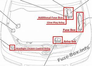 Fuse Box Diagram  U0026gt  Toyota Corolla Verso  Ar10  2004