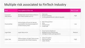 Risk Analysis Powerpoint Fintech Industry