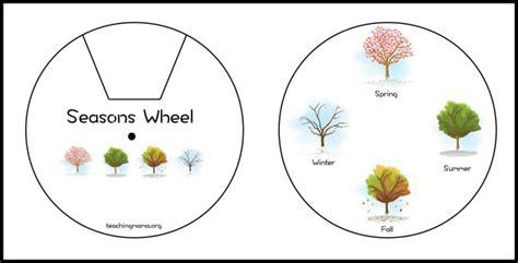 HD wallpapers circle worksheets for kindergarten