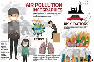 Environmental Pollution Infographics Set With Information