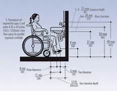 Ada Commercial Bathroom Requirements 2015 by 2016 Ada Standards For Restrooms