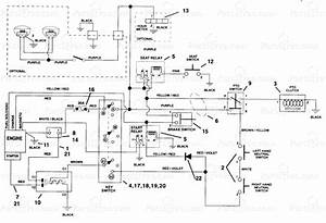 briggs and stratton 10 hp ohv engine imageresizertoolcom With briggs and stratton wiring diagram read the safety tips to start is by