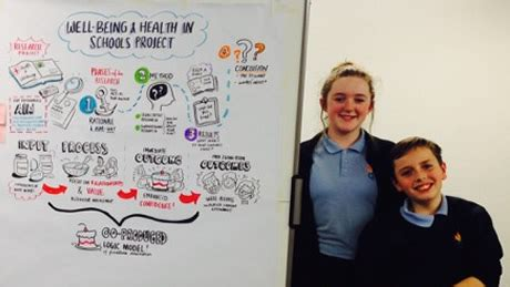 Promoting Mental Health And Wellbeing In Schools Frontline Innovation In Wales  School Of