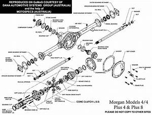Exploded Diagram Of English Axle