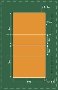 How To Draw A Volleyball Court With Measurements