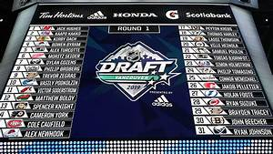 NHL Draft results 2019: Grades, analysis for every pick in ...