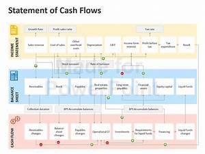 Cash Flow Rechnung : erfreut cashflow vorlagen bilder dokumentationsvorlage beispiel ideen ~ Themetempest.com Abrechnung