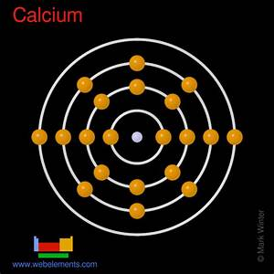 Webelements Periodic Table  U00bb Calcium  U00bb Properties Of Free Atoms
