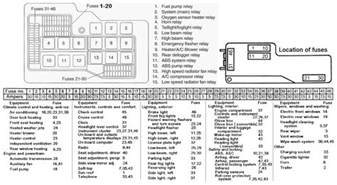bmw e30 dashboard e36 fuse box location get free image about wiring diagram