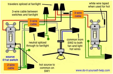 Diagram For Wiring An Schematic Powering Switch by Wiring Diagram Fan Light Kit And 3 Way Switches