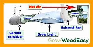 Grow Tent Air Flow  U0026 Simple Cannabis Exhaust System