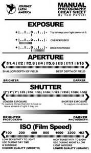 Photography Cheat Sheet
