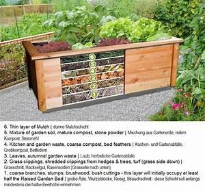 Aufbau Eines Hochbeetes : raised garden bed inside setup hochbeet aufbau drinnen hochbeet garten hochbeet diy ~ A.2002-acura-tl-radio.info Haus und Dekorationen