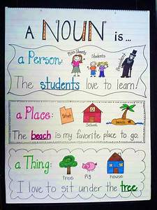 Hippity Hop To It  Anchor Chart