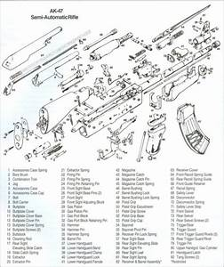 ar 15 bolt nomenclature diagram mehmomblogcom With ak 47 exploded diagram all image about wiring diagram and schematic on