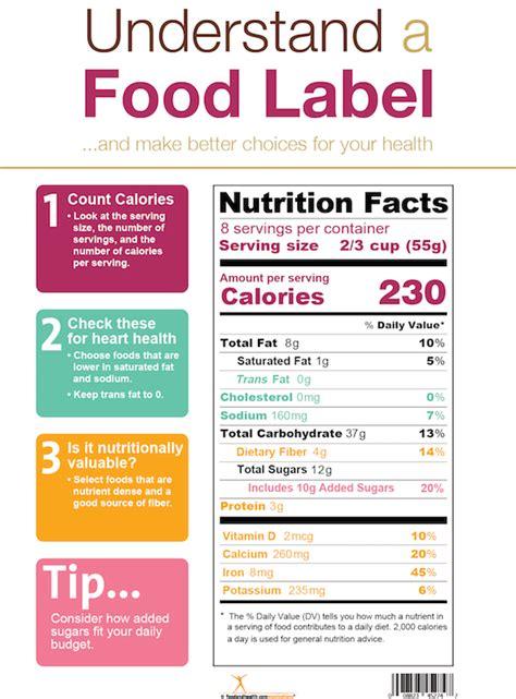 displays  high school nutritioneducationstorecom