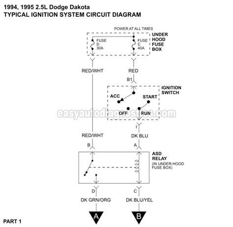1992 Dodge Dakotum Ignition Wiring Diagram by 1993 1995 2 5l Dodge Dakota Ignition System Wiring Diagram