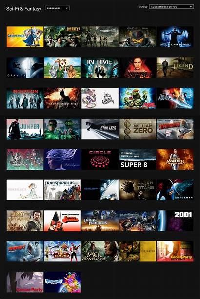 Netflix Movies Sci Fi Za Fantasy Library
