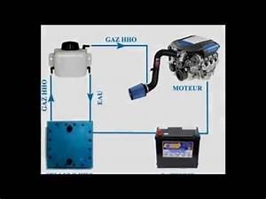 Moteur à Eau : principe de fonctionnement du moteur eau youtube ~ Medecine-chirurgie-esthetiques.com Avis de Voitures
