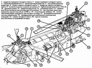 Doc  Diagram Chinook Helicopter Diagram Ebook