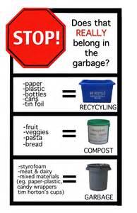 Trash Recycling Signs Printable