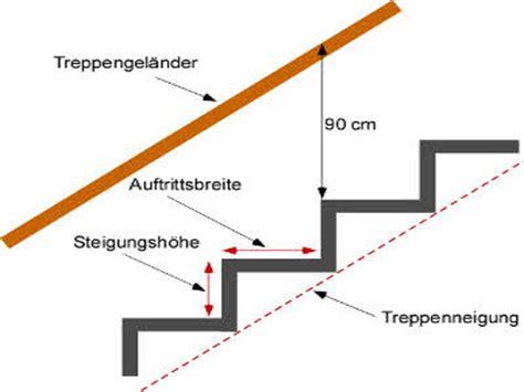 bruestungshoehe balkon treppenformel berechnen