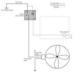similiar electric fan motor wiring diagrams keywords don t forget to run a ground wire from the radiator to the frame