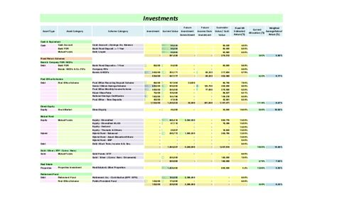 excel retirement spreadsheet sample comprehensive personal financial plan created in