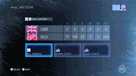 nhl goals scored   game gamewithplaycom