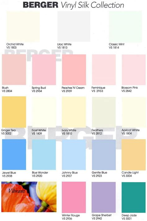 berger paint colour chart pdf home painting