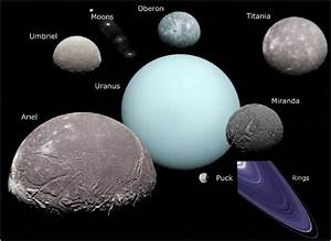 Uranus the Coldest Planet | Know-It-All