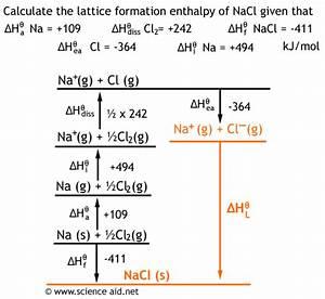 Molare Enthalpie Berechnen : chemistry is fun ~ Themetempest.com Abrechnung