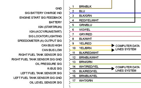 Info Can Bus Bmw Instrument Cluster Rusefi