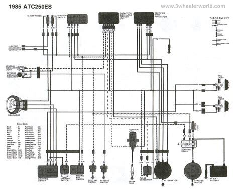 Wheeler World Tech Help Honda Wiring Diagrams