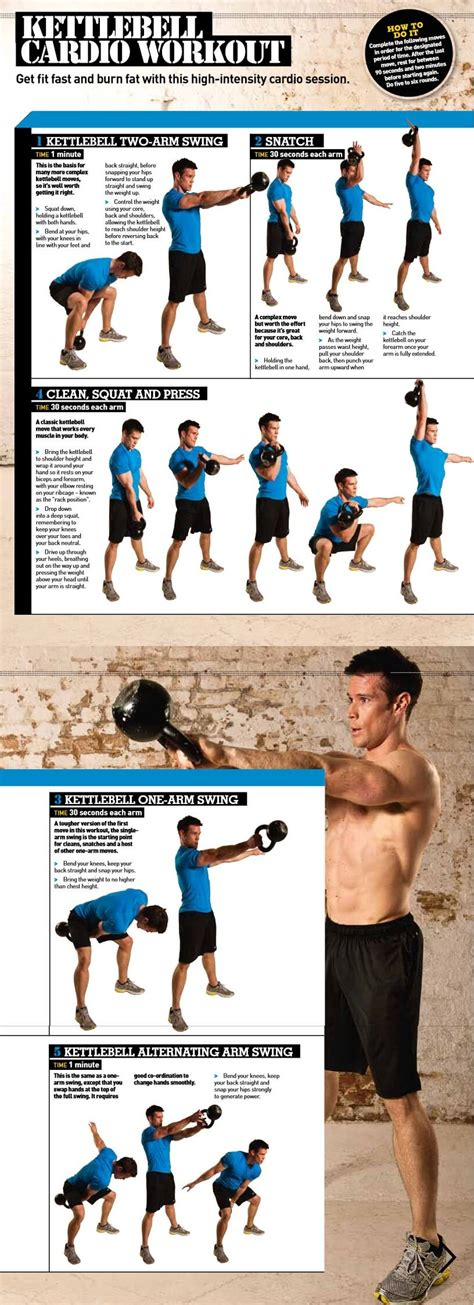 kettlebell cardio workout intensity infographic workouts training muscletransform kettle exercise routines bell exercises swing leerlo kettlebells weight